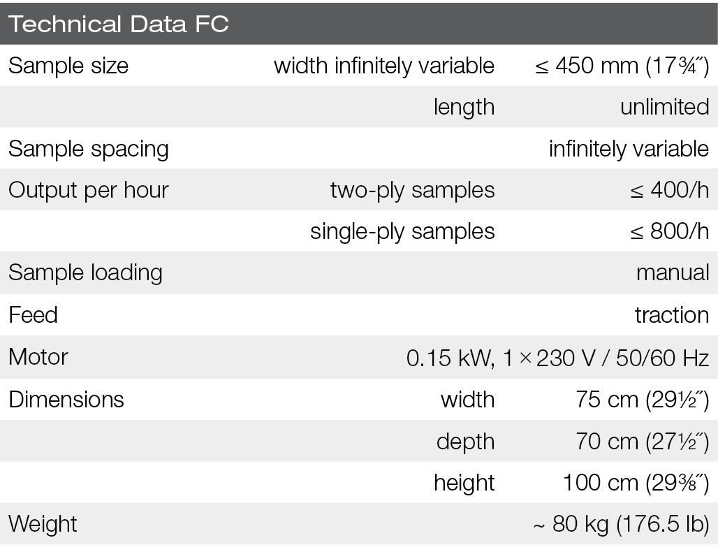 polytex-FC-Technical data