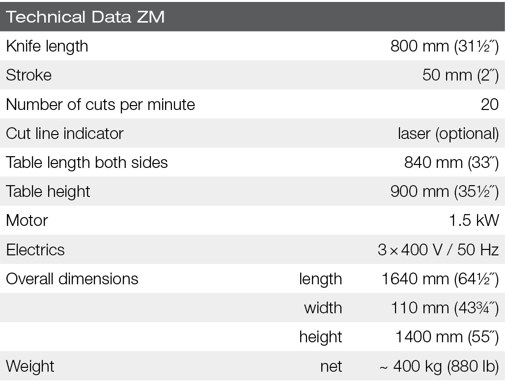 polytex-ZM-technical data