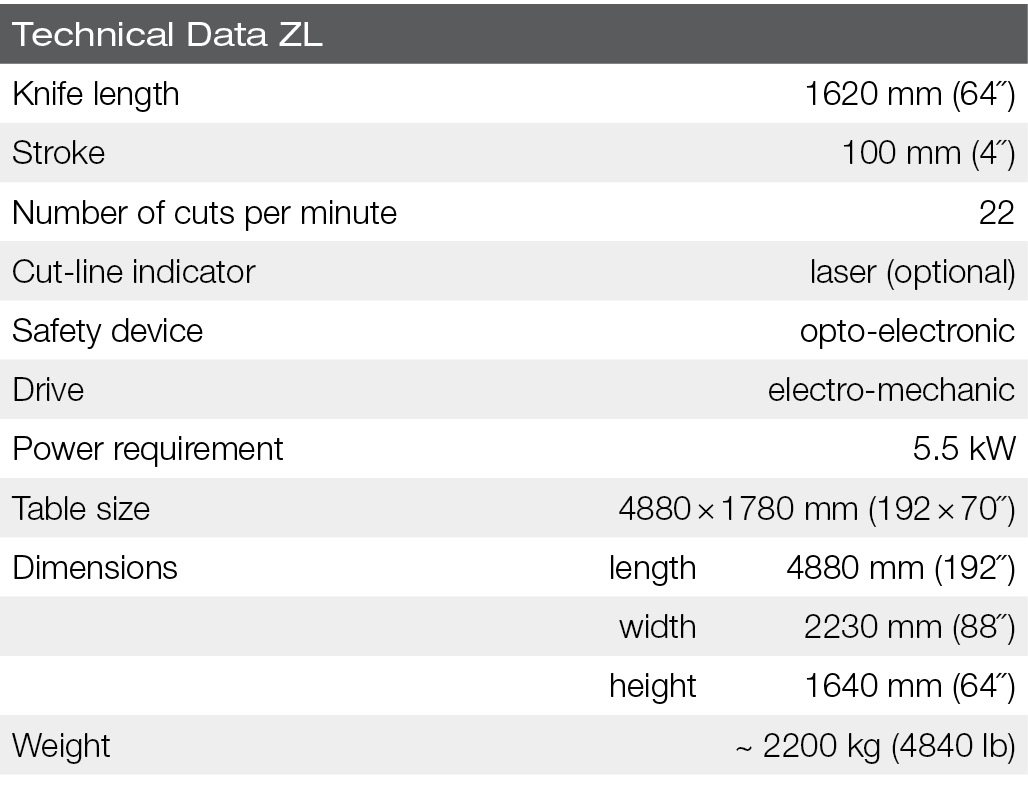 polytex-ZL-technical data