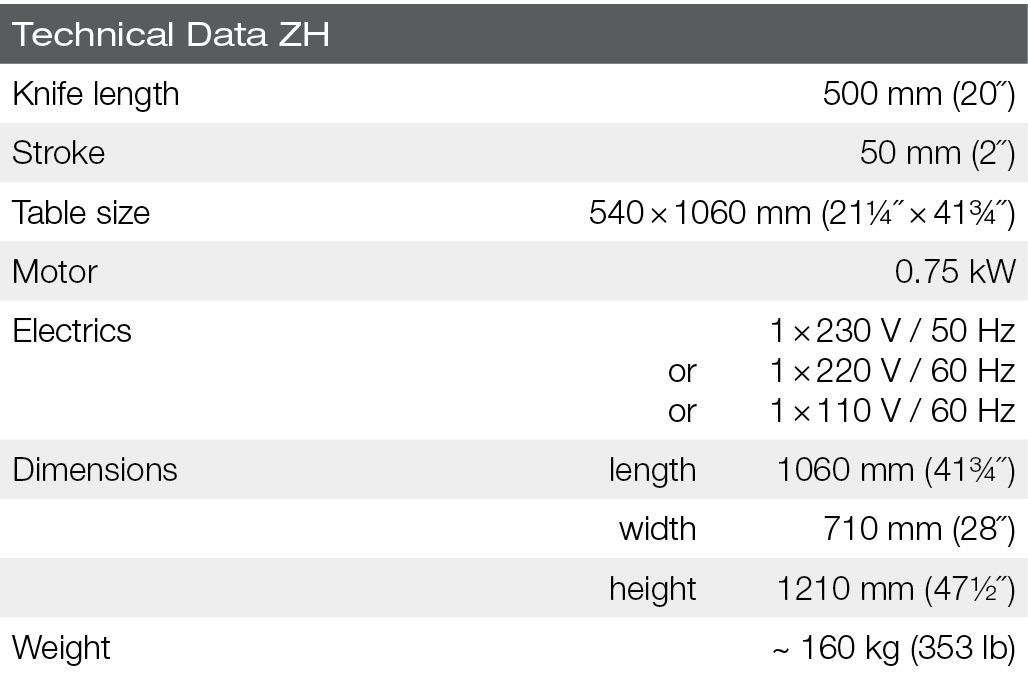 polytex-ZH-Technical data