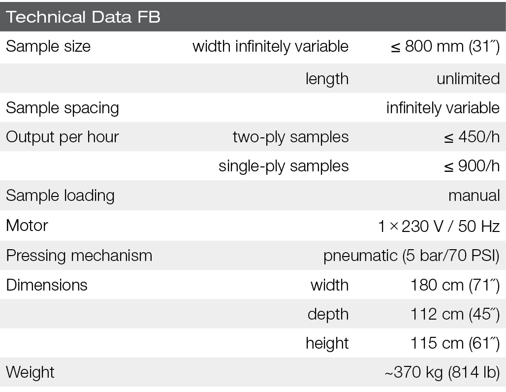 polytex-FB-Technical data