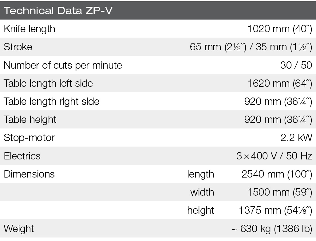 polytex-ZP-V-technical data