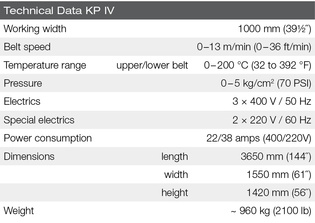 polytex-KP IV-Technical data